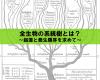 ゲノム配列を使って生物全体の系統樹の全貌が明らかに!?~菌類と動植物の意外な関係